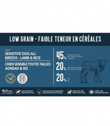 Super Premium Hundetrockenfutter für Hunde mit Lamm und Reis