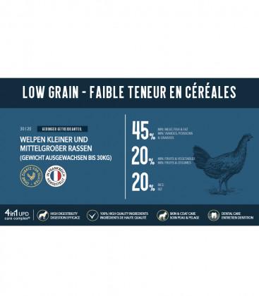 Super Premium Welpen Trockenfutter für kleine & mittelgroße Rassen